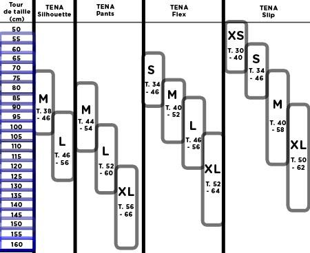 Tableau de correspondance des tailles TENA