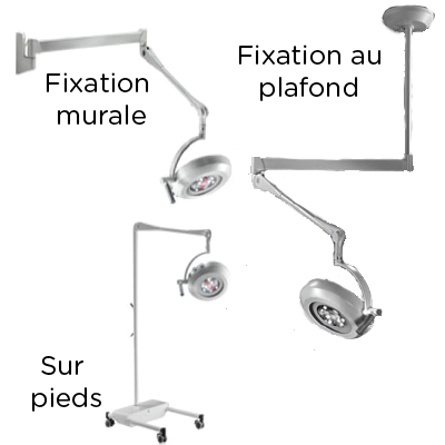 Lampe d'examen Saturn LED Waldmann